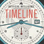 artificial-intelligence-timeline