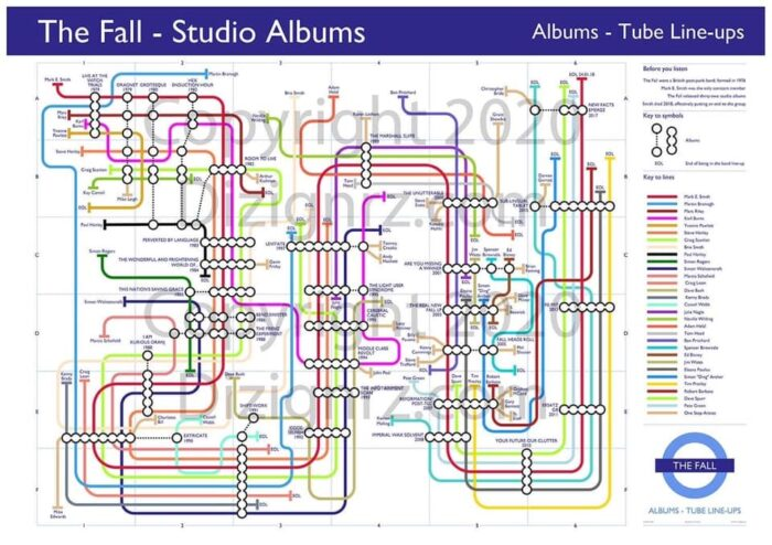 The Fall's complex career as a tube map