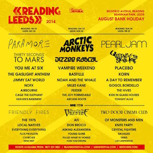 Reading Festival 2014 – Preview