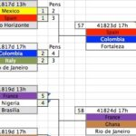 last-16-results